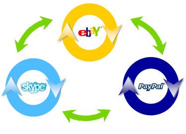 eBay Skype PayPal