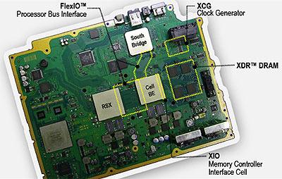 PS3-moederbord met XDR-geheugen
