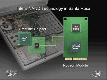 Intel Robson slide