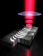 Hardeschijfkop met gepolariseerde laser
