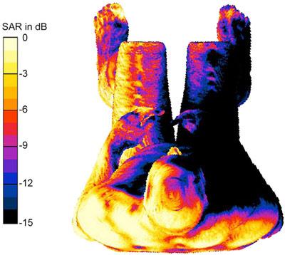 Onderzoek naar opwarmingseffecten elektrosmog