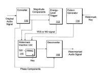 Microsoft drm-watermerk encoder (thumb)