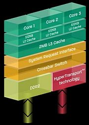 AMD triplecore Phenom