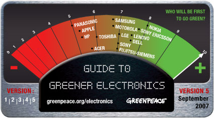 Greenpeace Guide to Greener Electronics September 2007