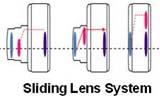 BenQ X735-schuiflenssysteem