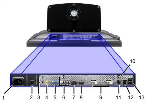 Dell 3008WFP-scherm