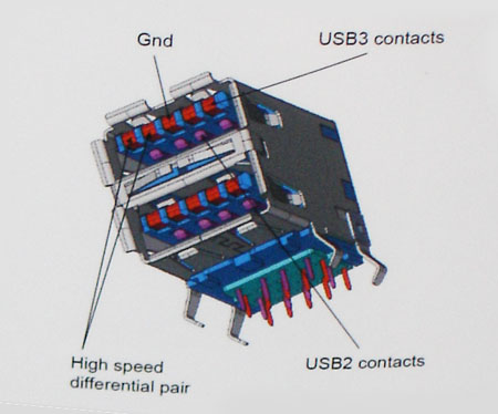 Usb 3.0 socket