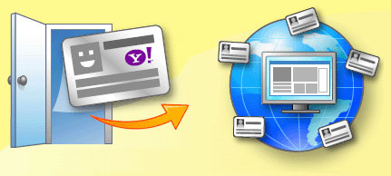 OpenID bij Yahoo