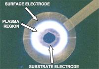 Plasma-motor zonder bewegende delen