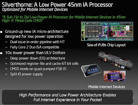 Intel Silverthorne Sheet