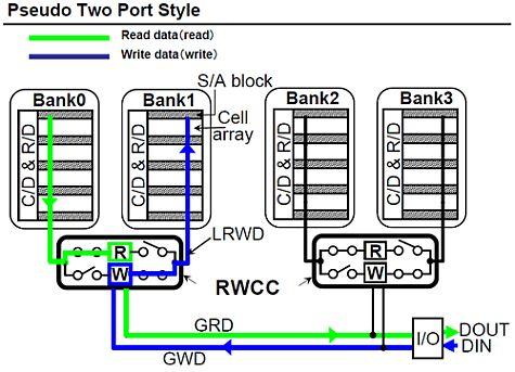 Toshiba Pseudo Two Port Style