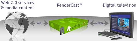 Rendercast-traject