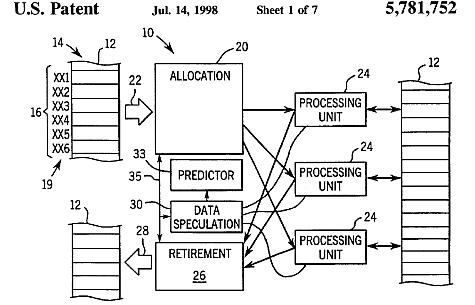 Patent Universiteit Wisconsin Processortechnologie