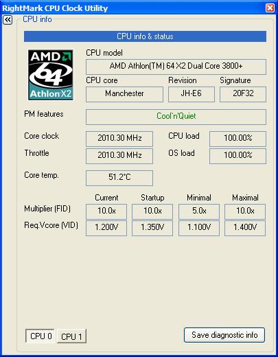 RightMark CPU Clock Utility 2.25