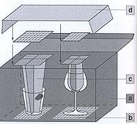 Schema met uitleg over bemachtigen van vingerafdrukken (bron: Die Datenschleuder van de CCC)