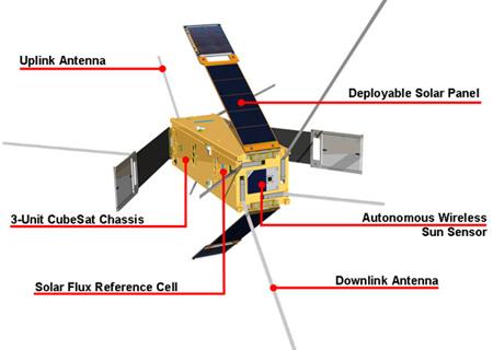 Delfi-C3 satelliet