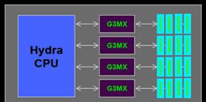 AMD Hydra octocore