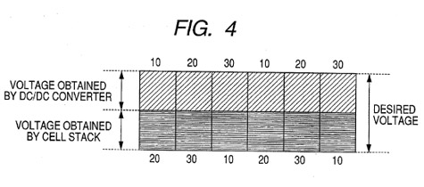 Canon patentaanvraag brandstofcell dslr