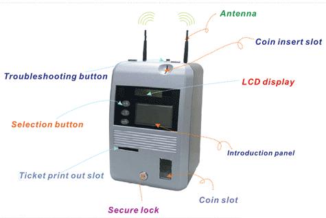 Wifi-muntautomaat