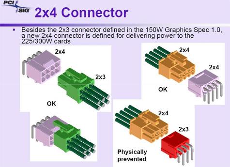8-pins stroomaansluiting voor pci-express 3.0