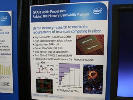 Dram in processor