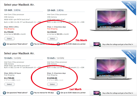 Macbook Air - Goedkopere ssd's