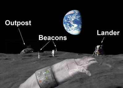 'Gps' op de maan