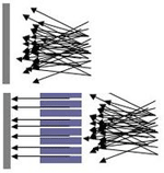 Werkingsprincipe collimator