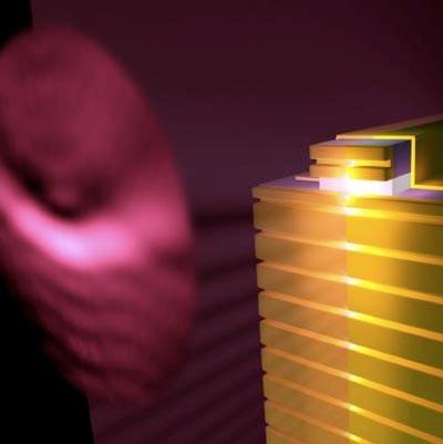 Gecollimeerde laser