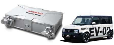 Nissan brandstofcel en elektrische auto