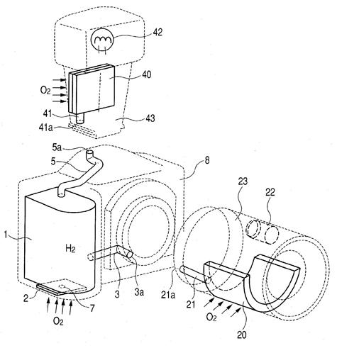 Canon patentaanvraag multiple brandstofcel distributie waterstof dslr