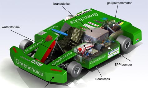 Forze waterstofkart TU Delft