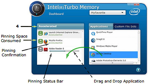 Turbo Memory-tool van Intel