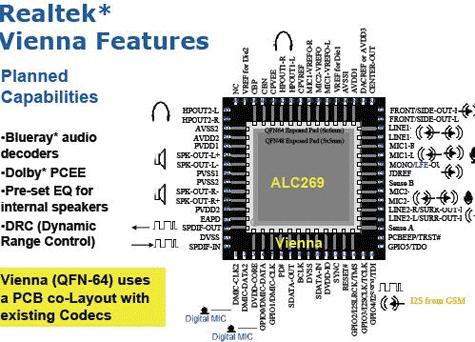 ALC269 audiochip