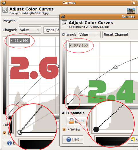 Changes to the Curves dialog for the upcoming GIMP 2.6 release (481 pix)