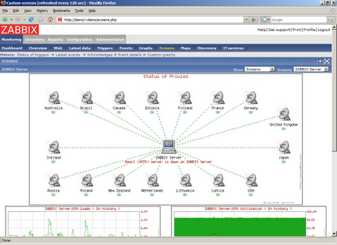 Zabbix 1.6 screenshot (481 pix)