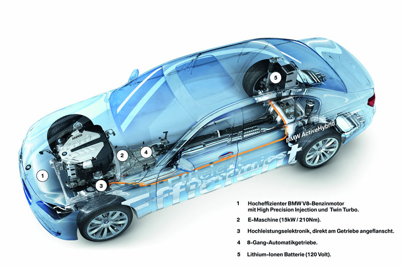 Bmw bouwt hybride sedan met 120v accu 39 s beeld en geluid nieuws tweakers