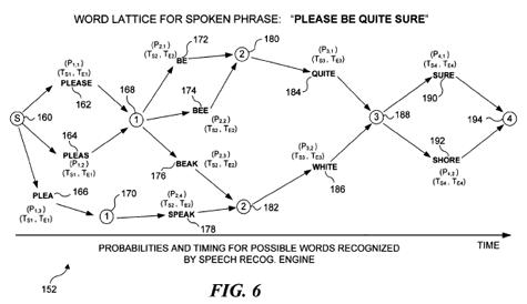 Microsoft realtime spraakcensuur patent