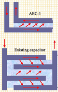 Thin film- versus meerlaagse condensators