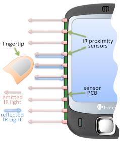 Microsoft Sidesight op HTC Touch