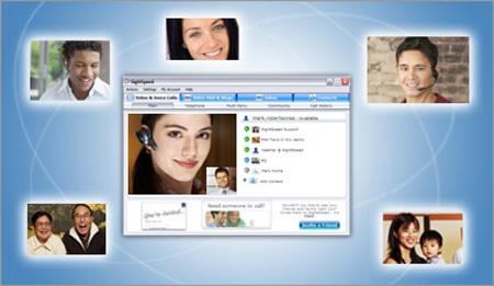 Sightspeed videoconferencingsoftware
