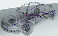 Freescale auto-netwerk
