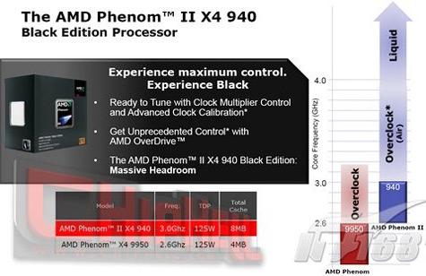 AMD Phenom II slide