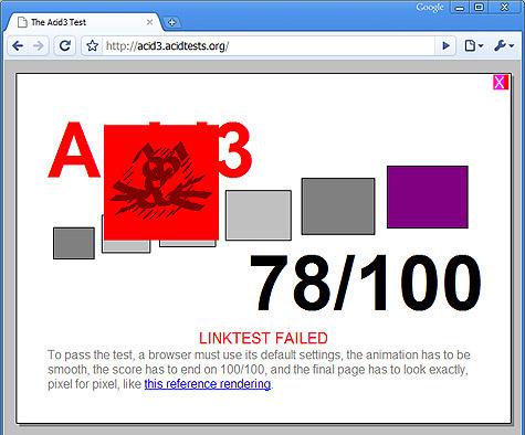 Google Chrome met Acid3-test
