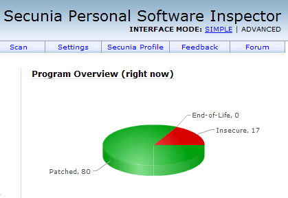 Secunia Personal Software Inspector 1.0