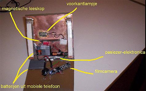 Afbeelding van skimapparatuur uit Netwerk-reportage