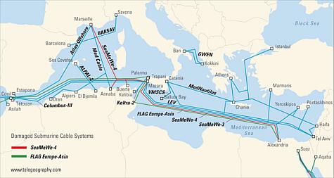 Mediterrane onderzeekabels