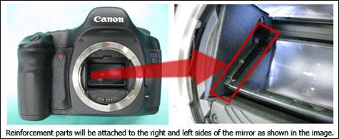 Eos 5D versteviging spiegelbevestiging