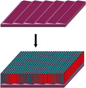 Block-copolymeer safierkristal onderzoek