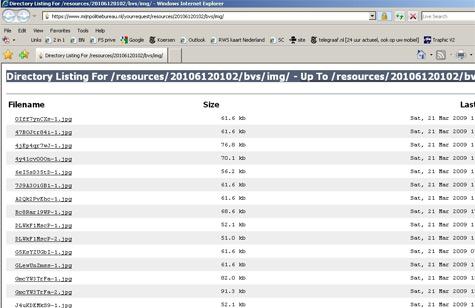 Mijnpolitiebureau - Directory browsing
